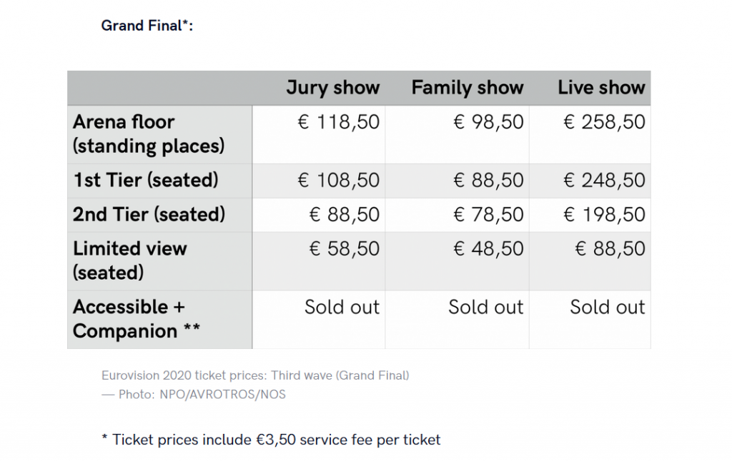 Цены на билеты на Евровидение в Роттердаме