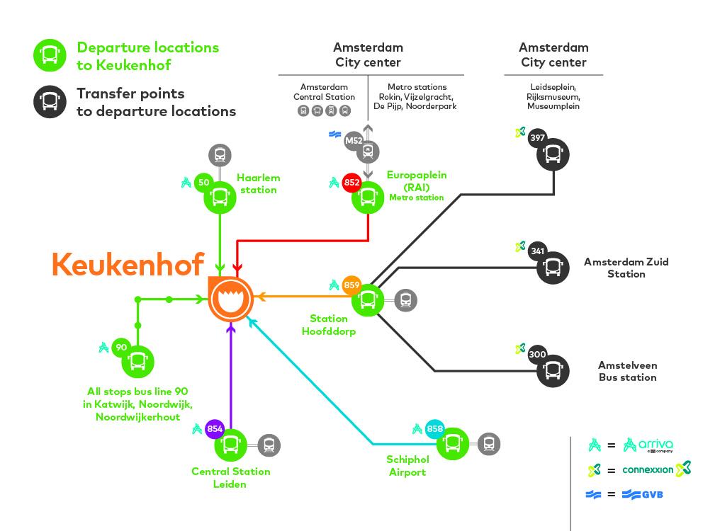 Схема движения транспорта в Кекенхоф 2019
